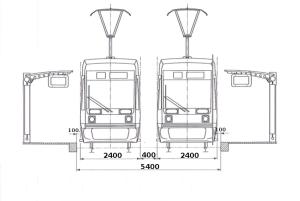 Normativa distanza Tram